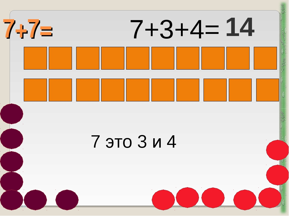 7+7= http://aida.ucoz.ru 7 это 3 и 4 7+3+4= 14