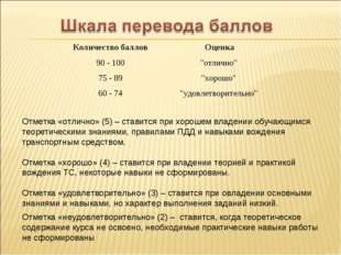 Отметка «отлично» (5) – ставится при хорошем владении обучающимся теоретическ