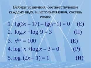 Выбери уравнения, соответствующие каждому виду, и, используя ключ, составь сл