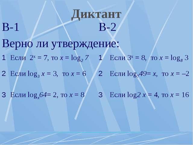 Диктант В-1В-2 Верно ли утверждение: 1Если 2х = 7, то х = log2 71Если 3...