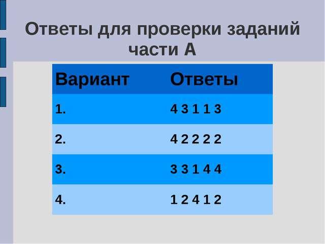 Ответы для проверки заданий части А ВариантОтветы 1.4 3 1 1 3 2.4 2 2 2 2...