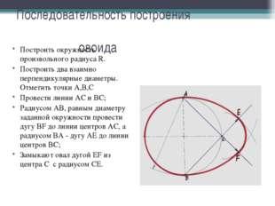 Последовательность построения овоида Построить окружность произвольного радиу