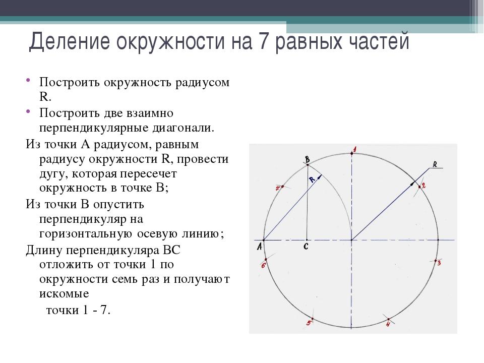 Деление окружности на 7 равных частей Построить окружность радиусом R. Постро...