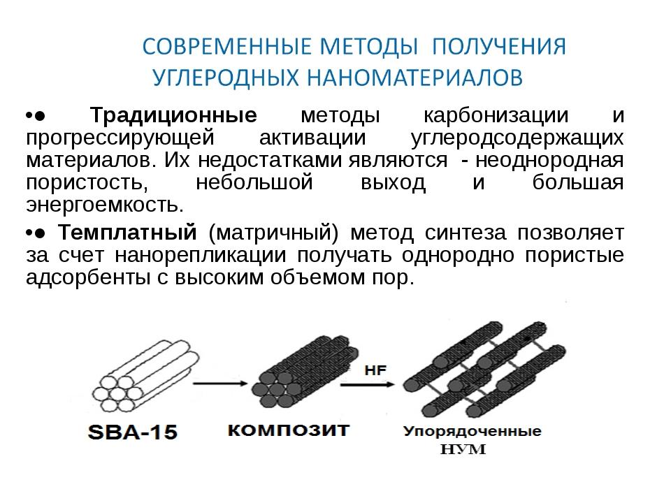 ● Традиционные методы карбонизации и прогрессирующей активации углеродсодержа...