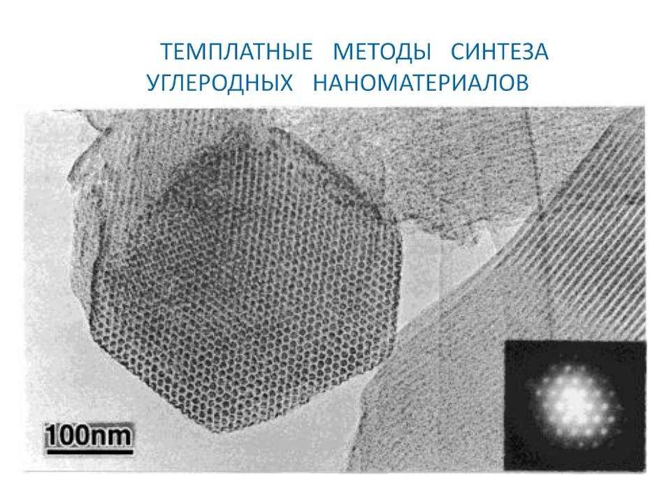 После детального описания темплатного метода синтеза мезопористого молекулярн...