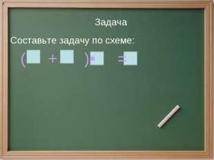 Задача Составьте задачу по схеме: А ( + )• =