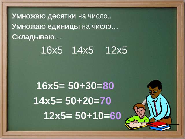 Умножаю десятки на число.. Умножаю единицы на число… Складываю… 16х5 14х5 12...