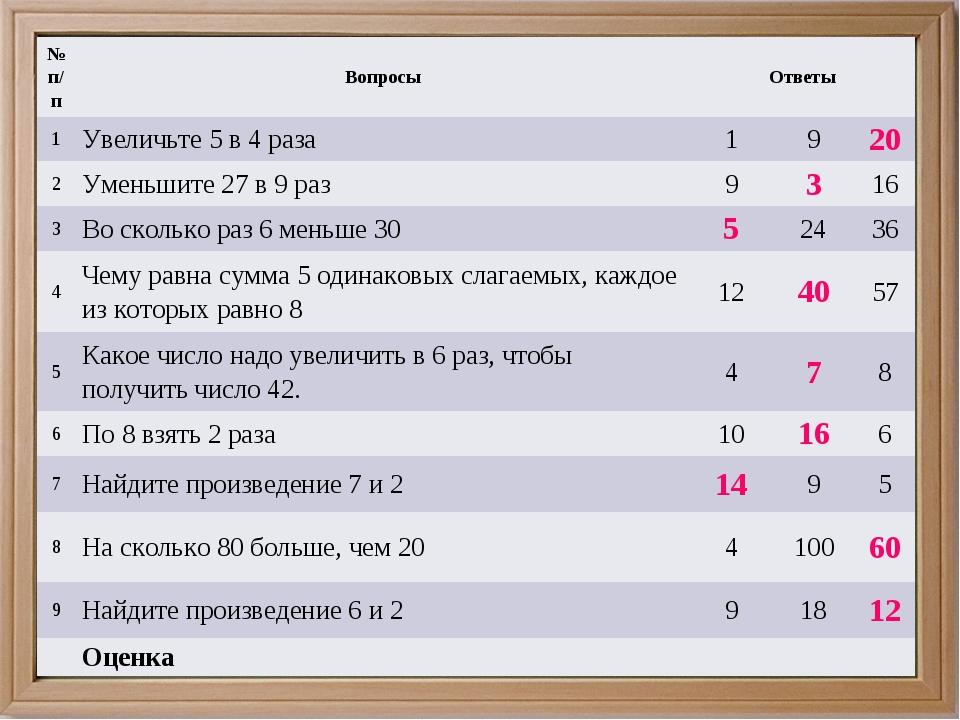 № п/пВопросыОтветы 1Увеличьте 5 в 4 раза1920 2Уменьшите 27 в 9 раз...