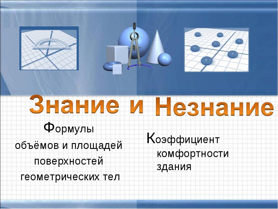 Формулы объёмов и площадей поверхностей геометрических тел Коэффициент комфор...