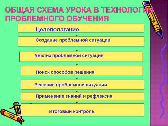 Целеполагание Создание проблемной ситуации Анализ проблемной ситуации Поиск с...