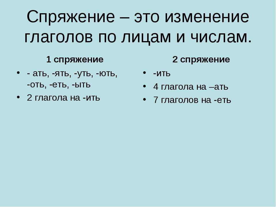 Спряжение – это изменение глаголов по лицам и числам. 1 спряжение - ать, -ять...