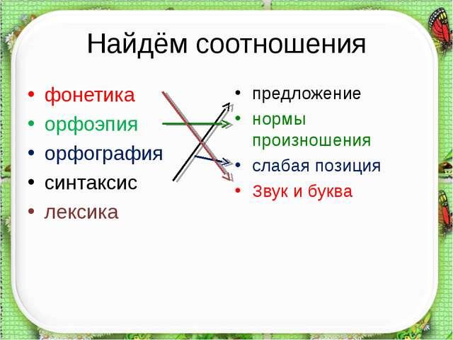Найдём соотношения фонетика орфоэпия орфография синтаксис лексика предложение...