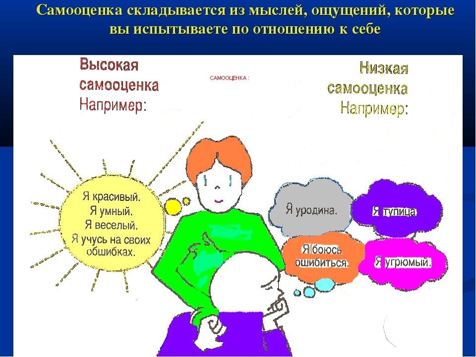 Самооценка складывается из мыслей, ощущений, которые вы испытываете по отноше...