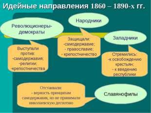 Революционеры-демократы Западники Народники Славянофилы Выступали против: сам