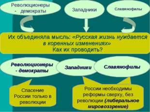 Их объединяла мысль: «Русская жизнь нуждается в коренных изменениях» Как их п