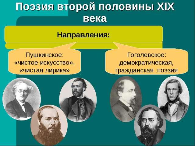 Поэзия второй половины XIX века Направления: Пушкинское: «чистое искусство»,...