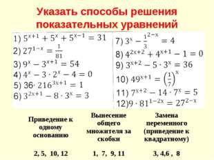 Указать способы решения показательных уравнений Приведение к одному основанию
