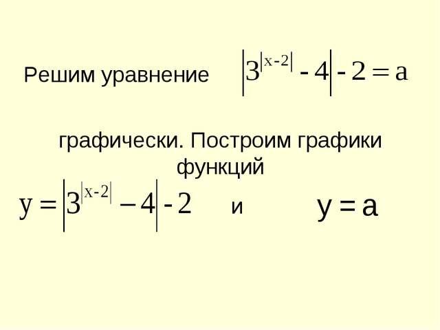 Решим уравнение графически. Построим графики функций и