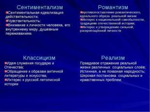 Сентиментализм Сентиментальная идеализация действительности; Чувствительность