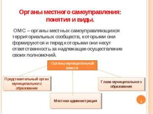 Органы местного самоуправления: понятия и виды. ОМС – органы местных самоупра