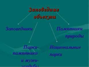 Заповедные объекты Заповедники Памятники природы Парки-памятники и музеи-усад