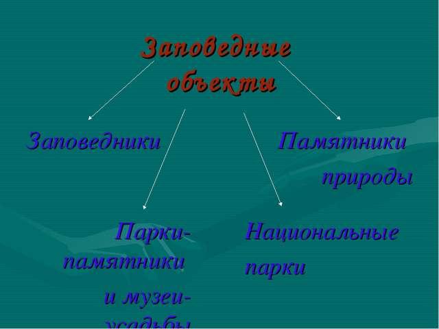 Заповедные объекты Заповедники Памятники природы Парки-памятники и музеи-усад...