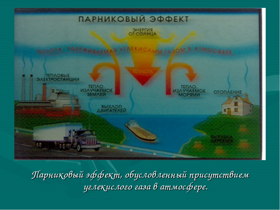 Парниковый эффект, обусловленный присутствием углекислого газа в атмосфере.