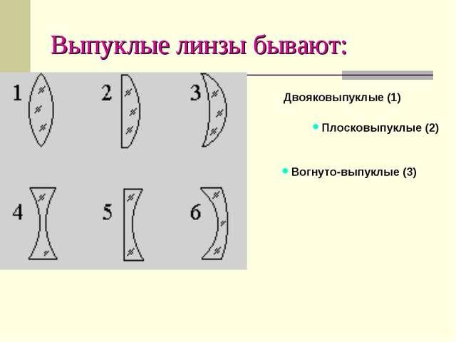 Выпуклые линзы бывают: Двояковыпуклые (1) Плосковыпуклые (2) Вогнуто-выпукл...