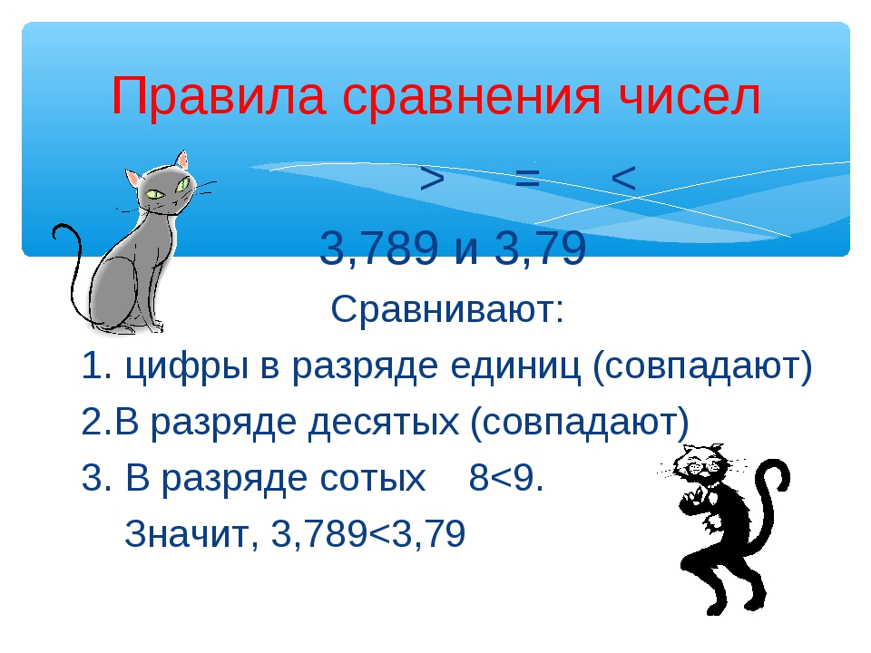 > = < 3,789 и 3,79 Сравнивают: 1. цифры в разряде единиц (совпадают) 2.В раз...