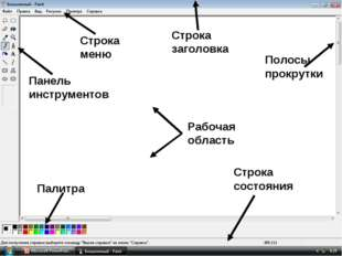 Палитра Строка заголовка Рабочая область Строка состояния Панель инструментов
