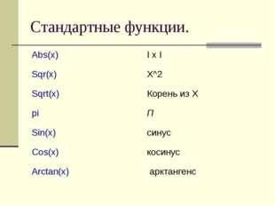Стандартные функции. Abs(x)I x I Sqr(x)X^2 Sqrt(x)Корень из Х piП Sin(x)