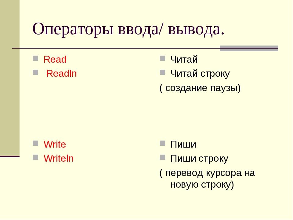 Операторы ввода/ вывода. Read Readln Write Writeln Читай Читай строку ( созда...