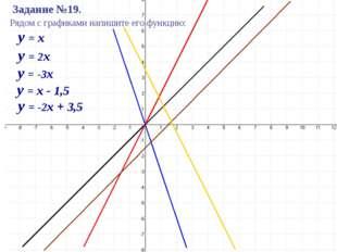 y = x y = 2x y = -3x y = x - 1,5 y = -2x + 3,5 Задание №19. Рядом с графиками