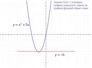 Задание №26. С помощью графика определите, имеют ли графики функций общие точ