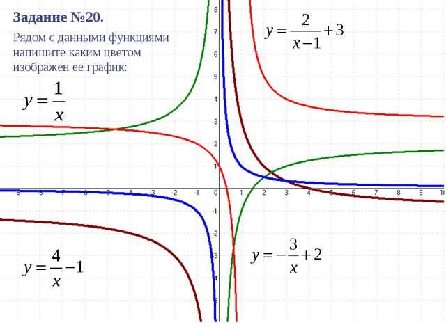 Задание №20. Рядом с данными функциями напишите каким цветом изображен ее гра...