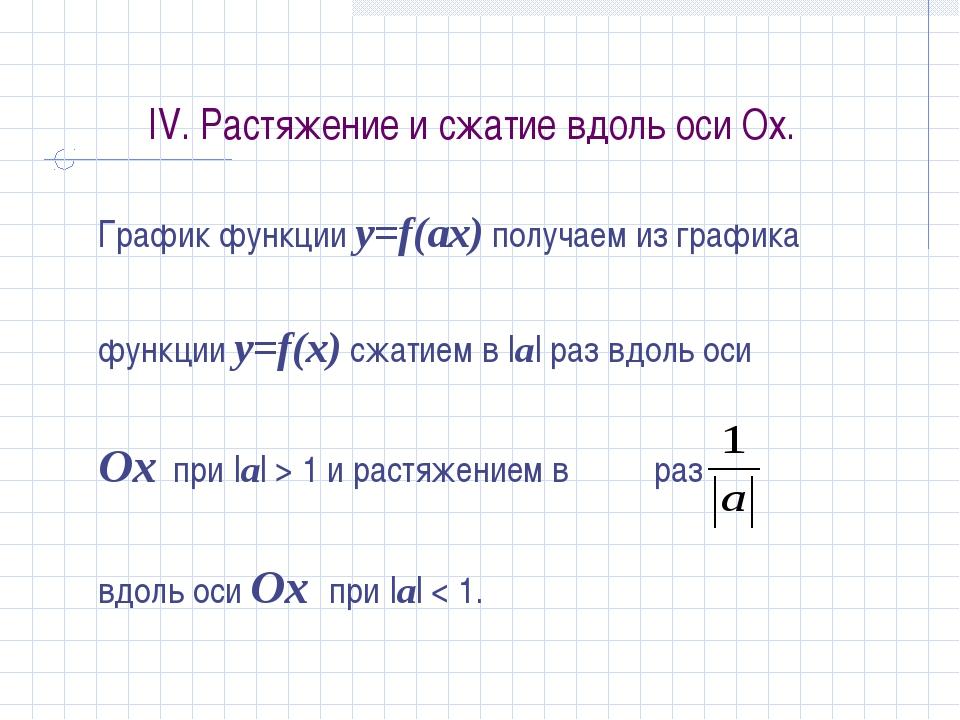 IV. Растяжение и сжатие вдоль оси Ох. График функции y=f(аx) получаем из граф...