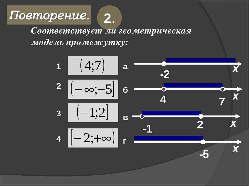 2. Соответствует ли геометрическая модель промежутку: 1 2 3 4 а б в г