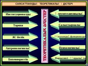 САЯСАТТАНУДЫҢ ТЕОРЕТИКАЛЫҚ ӘДІСТЕРІ 10 Институционалды Тарихи Жүйелік Антропо
