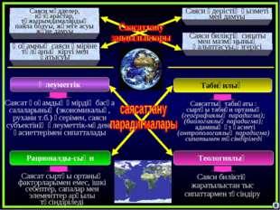 Әлеуметтік Теологиялық Рационалды-сыңи Табиғилық Саясат қоғамдық өмірдің басқ