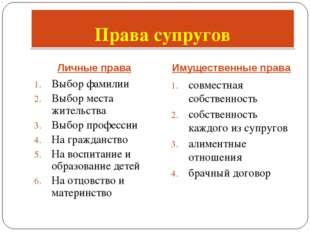 Личные права Имущественные права Выбор фамилии Выбор места жительства Выбор п