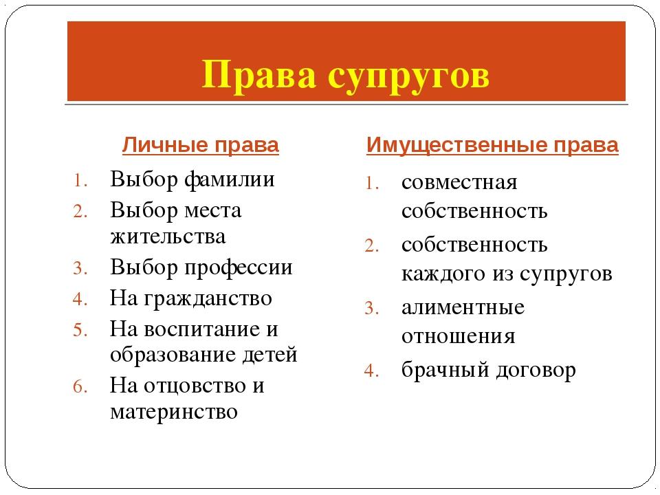 Личные права Имущественные права Выбор фамилии Выбор места жительства Выбор п...