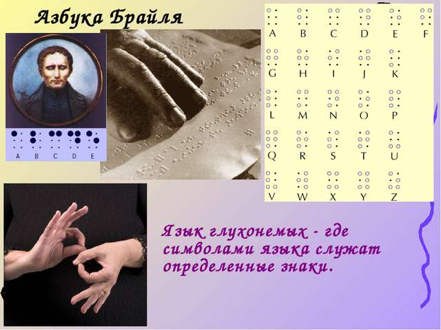 Азбука Брайля Язык глухонемых - где символами языка служат определенные знаки.