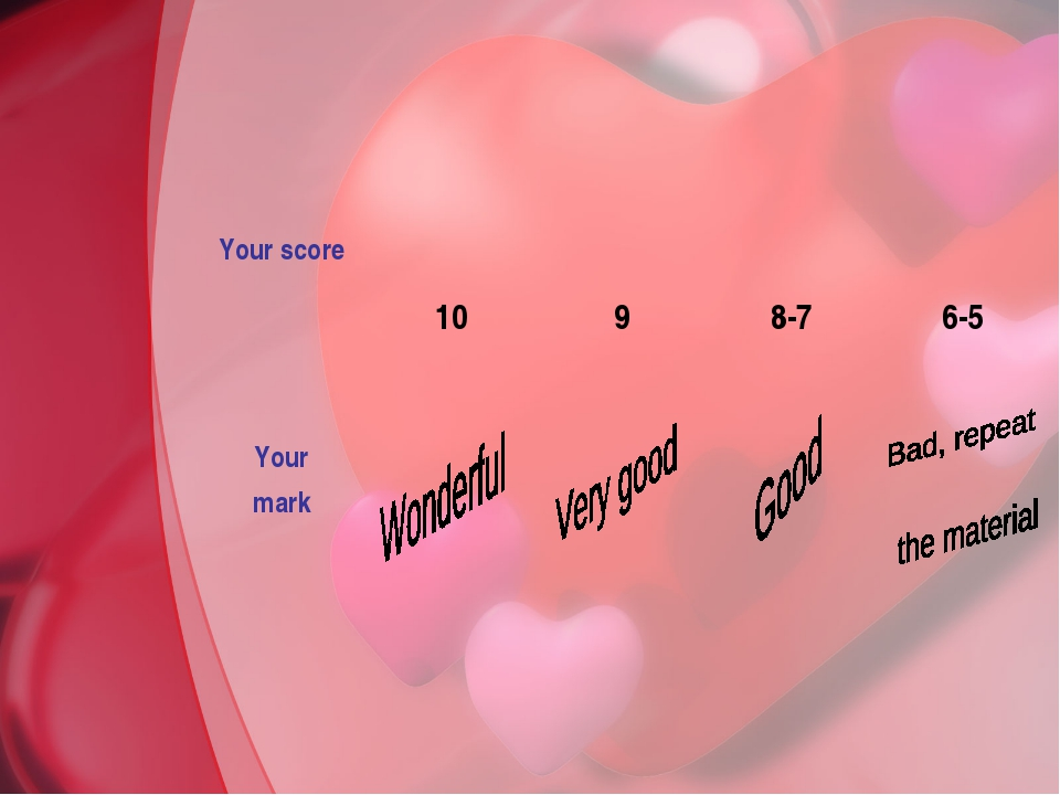 Your score 10 9 8-7 6-5 Your mark