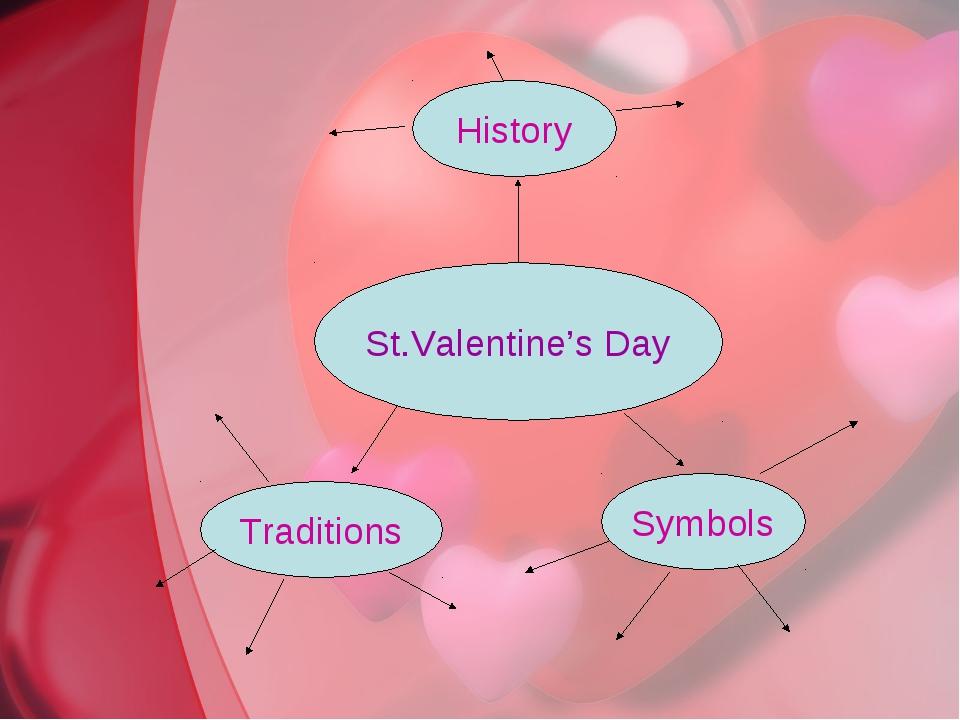 St.Valentine's Day History Symbols Traditions