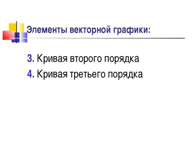 Элементы векторной графики: 3. Кривая второго порядка 4. Кривая третьего поря...