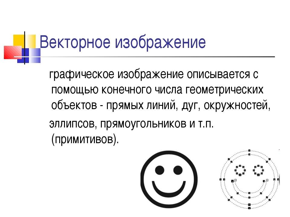 Векторное изображение графическое изображение описывается с помощью конечного...