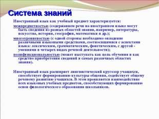 Система знаний Иностранный язык как учебный предмет характеризуется: межпредм