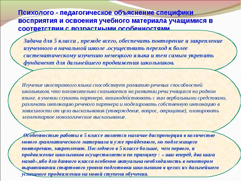 Психолого - педагогическое объяснение специфики восприятия и освоения учебног...