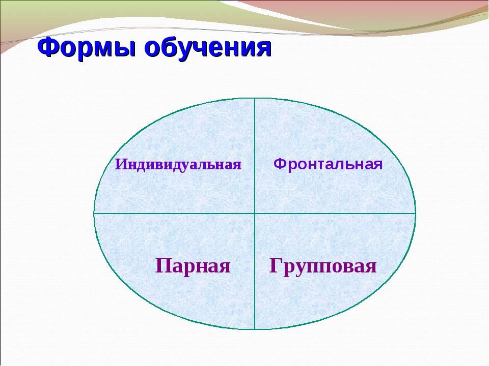 Формы обучения Фронтальная Парная Групповая Индивидуальная