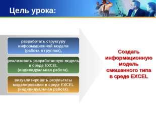 Цель урока: разработать структуру информационной модели (работа в группах), р